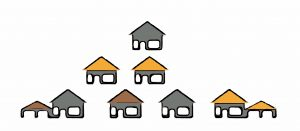Housing SFR / MFR